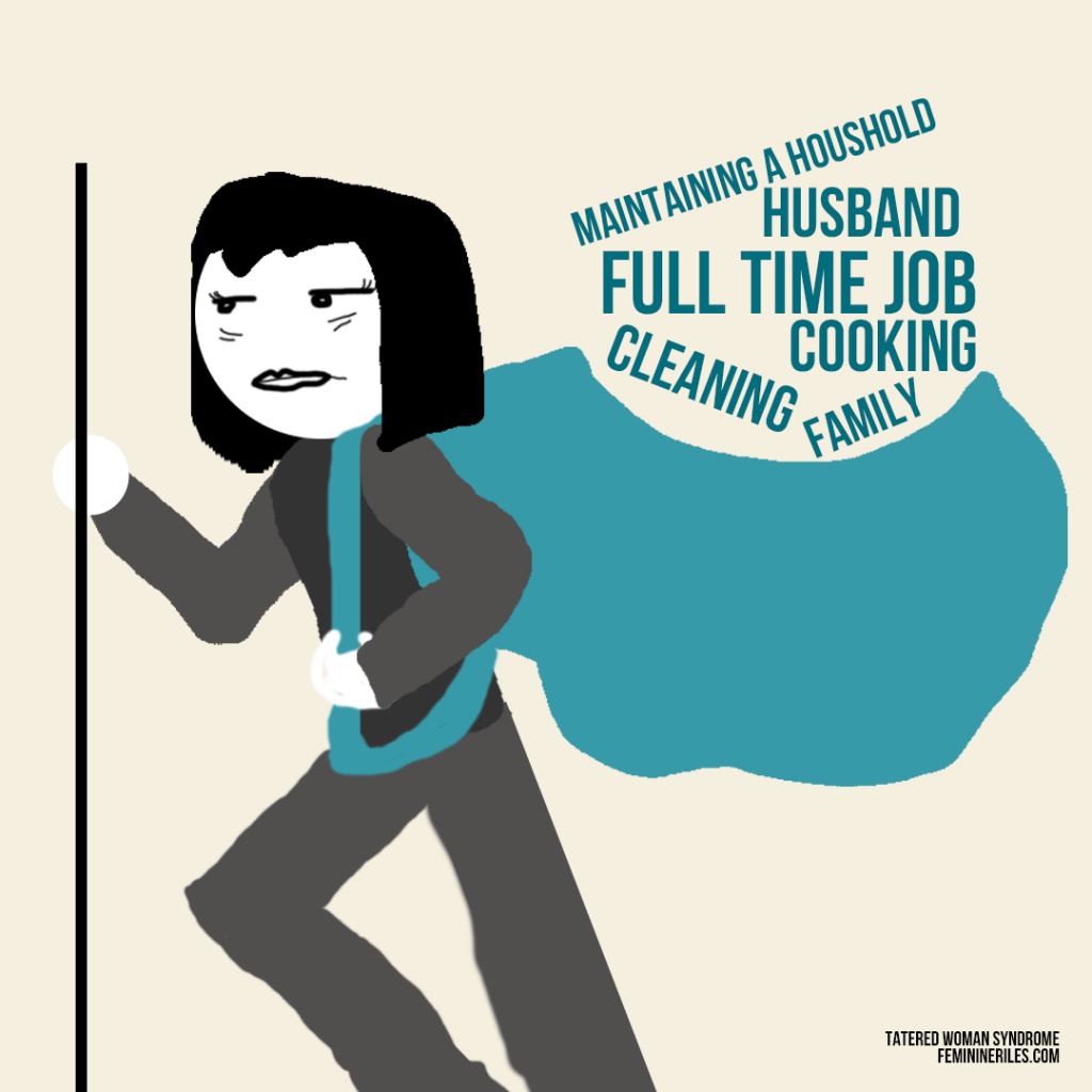 Cartoon on the responsibilities of today's modern working woman.   She carries a full-time job; shoulder most of the work associated with cooking, cleaning and maintaining a home; care for her husband, her family and, if she has the time, herself.